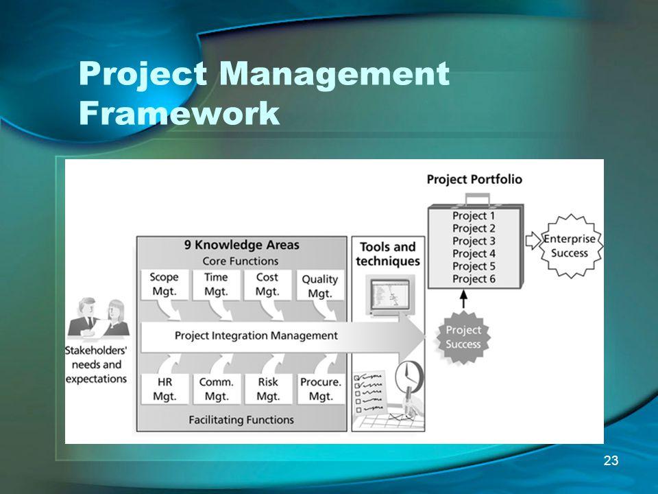 23 Project Management Framework