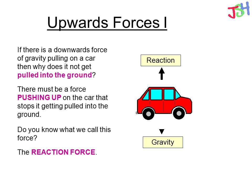 Upwards Forces I If there is a downwards force of gravity pulling on a car then why does it not get pulled into the ground? There must be a force PUSH