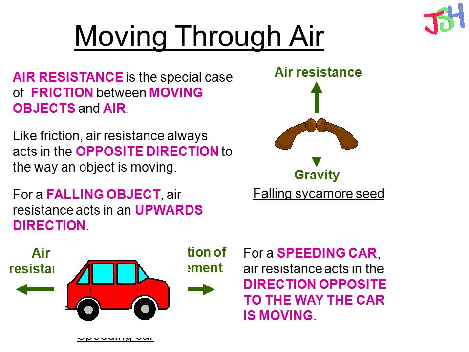 Moving Through Air AIR RESISTANCE is the special case of FRICTION between MOVING OBJECTS and AIR. Like friction, air resistance always acts in the OPP
