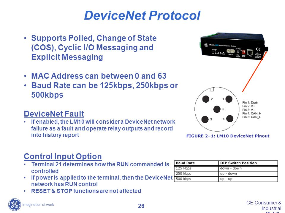26 GE Consumer & Industrial Multilin DeviceNet Protocol Supports Polled, Change of State (COS), Cyclic I/O Messaging and Explicit Messaging MAC Addres