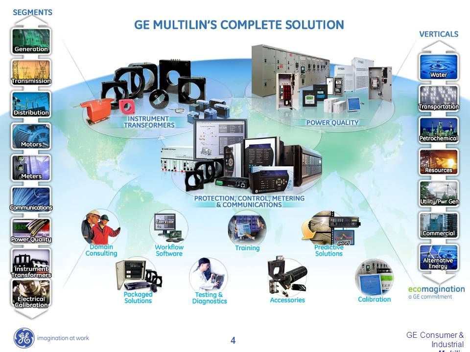 25 GE Consumer & Industrial Multilin User Interfaces DeviceNet Protocol  Standard on LM10  Allows user to control & monitor LM10 units over a network Optional Programmable Display Unit (PDU)  Local configuration & monitoring RS232 Connection to PC using enerVista LM10 Setup Software Password Protection  Settable from 0 to 65535