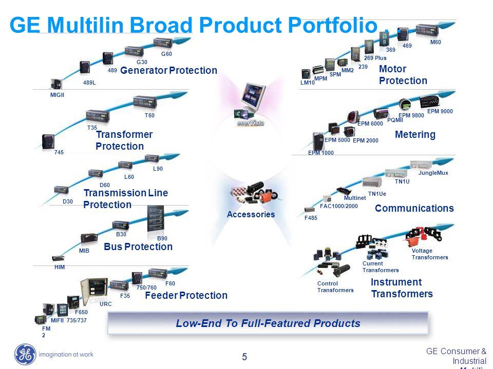 5 GE Consumer & Industrial Multilin Instrument Transformers Metering Communications Motor Protection Bus Protection Transformer Protection Feeder Prot