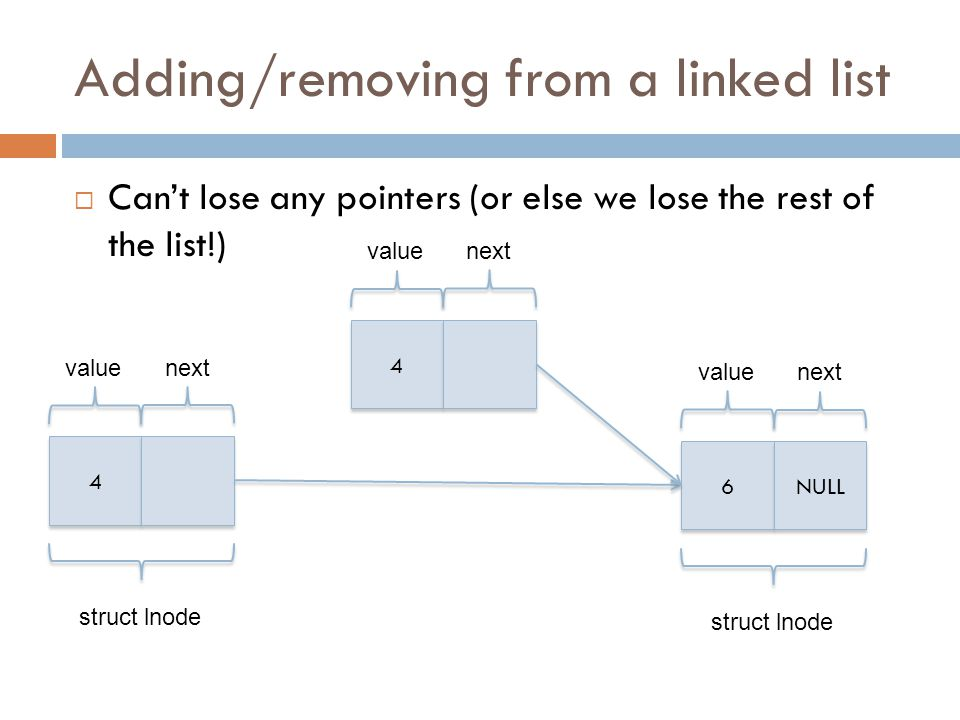Adding/removing from a linked list  Can't lose any pointers (or else we lose the rest of the list!) 4 4 struct lnode valuenext 6 6 NULL struct lnode