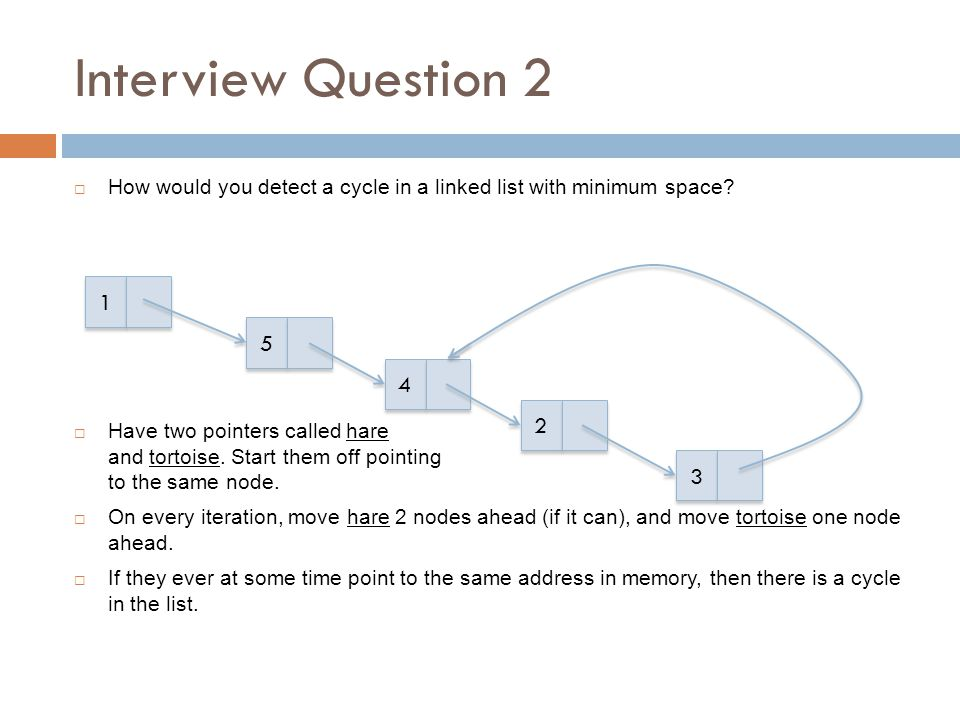 Interview Question 2  How would you detect a cycle in a linked list with minimum space?  Have two pointers called hare and tortoise. Start them off