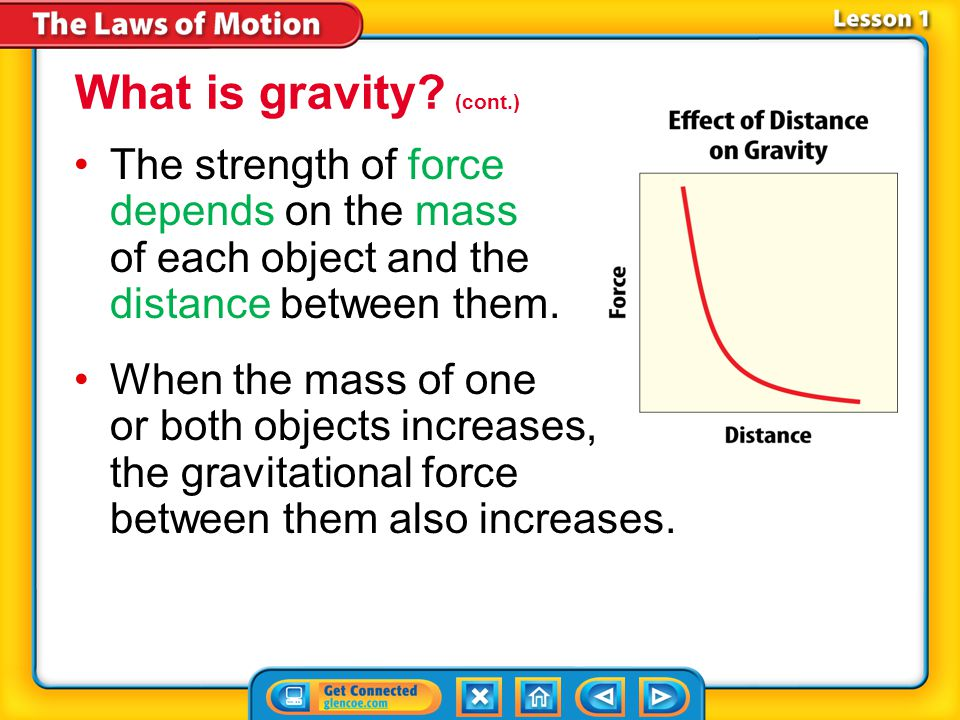 Lesson 1-2 What is gravity? (cont.) What is the law of universal gravitation?