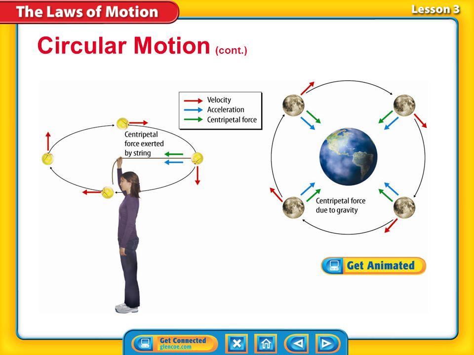 Lesson 3-3 Circular Motion (cont.) centripetal from Latin centripetus, means toward the center