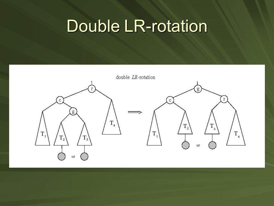 Double LR-rotation