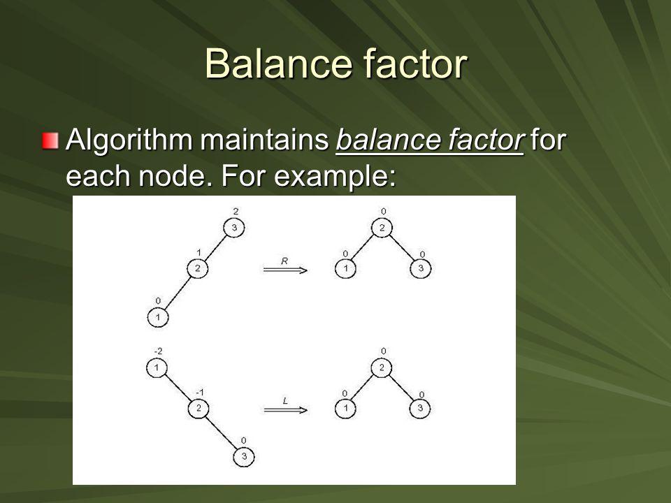 Balance factor Algorithm maintains balance factor for each node. For example: