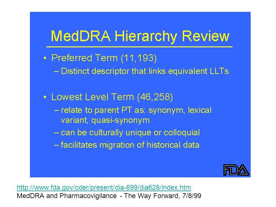 http://www.fda.gov/cder/present/dia-699/dia628/index.htm MedDRA and Pharmacovigilance - The Way Forward, 7/8/99