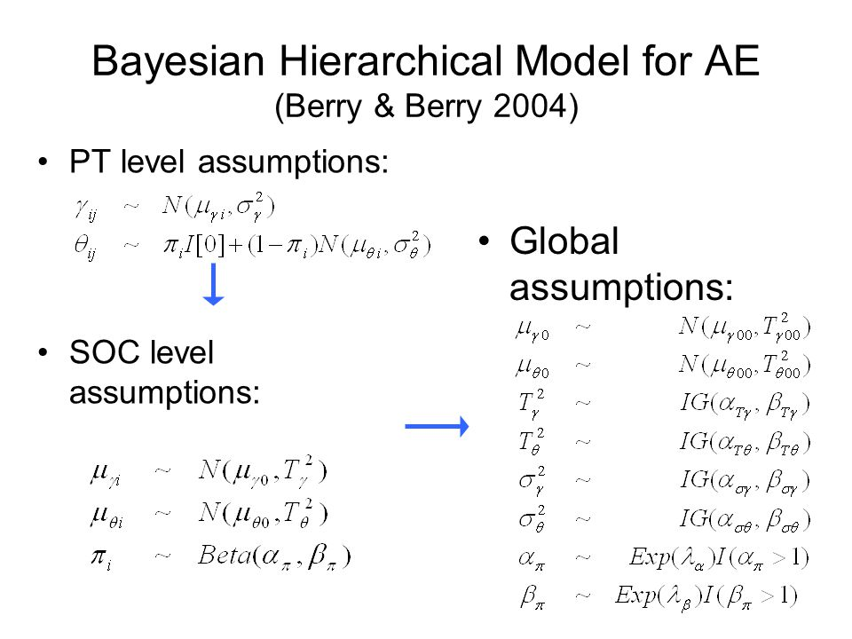 Bayesian Hierarchical Model for AE (Berry & Berry 2004) PT level assumptions: SOC level assumptions: Global assumptions: