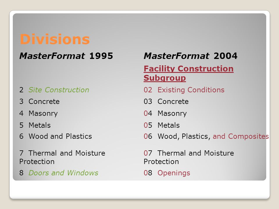 MasterFormat 1995MasterFormat 2004 Facility Construction Subgroup 2 Site Construction02 Existing Conditions 3 Concrete03 Concrete 4 Masonry04 Masonry 5 Metals05 Metals 6 Wood and Plastics06 Wood, Plastics, and Composites 7 Thermal and Moisture Protection 07 Thermal and Moisture Protection 8 Doors and Windows08 Openings Divisions