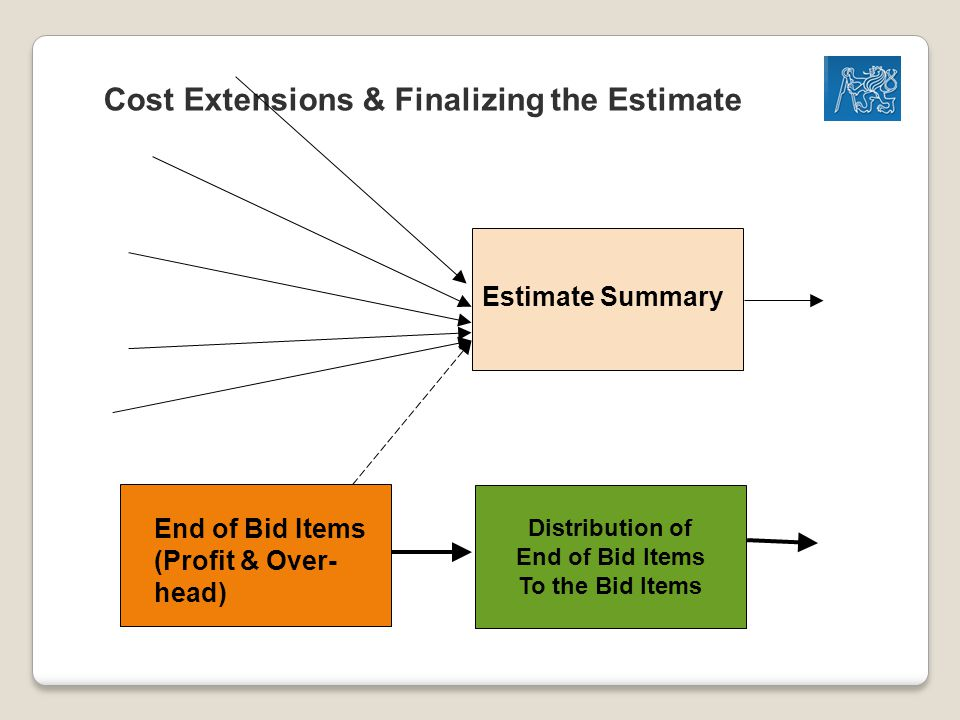 Cost Extensions & Finalizing the Estimate End of Bid Items (Profit & Over- head) Estimate Summary Distribution of End of Bid Items To the Bid Items