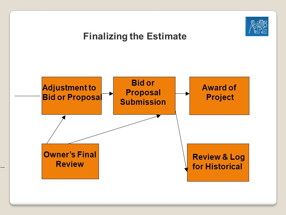 Finalizing the Estimate Adjustment to Bid or Proposal Submission Award of Project Owner's Final Review Review & Log for Historical