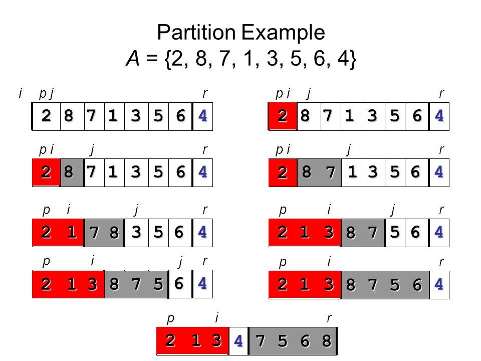 Partition Example A = {2, 8, 7, 1, 3, 5, 6, 4} 2 8 7 1 3 5 6 4 rp ji 2 8 7 1 3 5 6 4 rp ij r j 2 8 7 1 3 5 6 4 rp ij 8 27 13564 rpj 12 78 3564 irpj 123 87 564 i rp j 12 3875 64 i rp 12 38756 4 i rp 12 347568 i 2 2 22 22 2 1 13 313 13