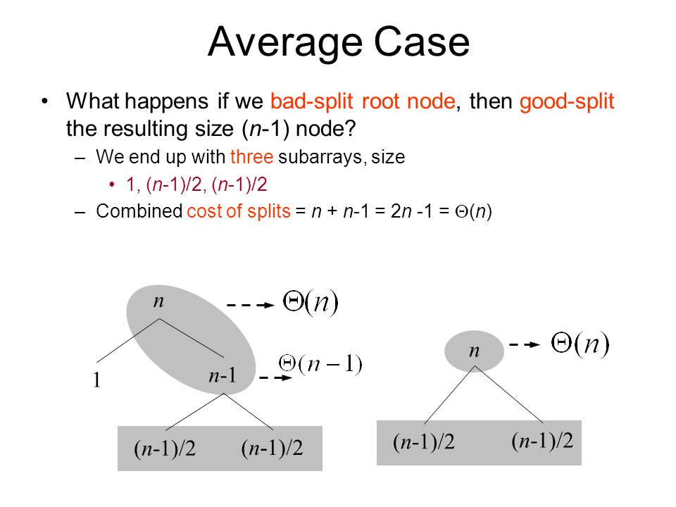 Average Case What happens if we bad-split root node, then good-split the resulting size (n-1) node.