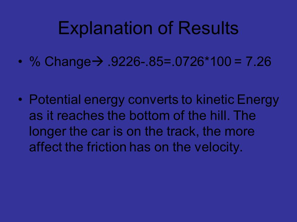 Explanation of Results % Change .9226-.85=.0726*100 = 7.26 Potential energy converts to kinetic Energy as it reaches the bottom of the hill.