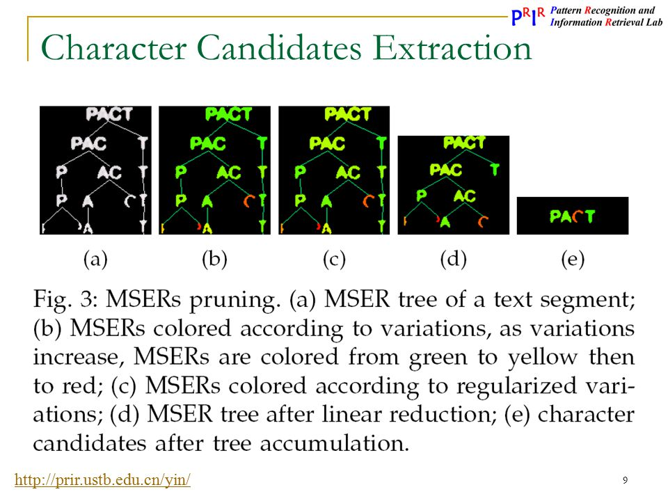 http://prir.ustb.edu.cn/yin/ 20 Experiments On the ICDAR 2011 Robust Reading Competition Set (Challenge 2: Reading Text in Scene Images) 1,2,3,4 1.http://robustreading.opendfki.de/wiki/SceneTexthttp://robustreading.opendfki.de/wiki/SceneText 2.Top 4 winners of ICDAR2011: Kim's, Yi's, TH-TextLoc System, and Neumann's 3.Shi et al.'s (Pattern Recognition Letters, 2013(2)) 4.Neuman and Matas's (CVPR2012)