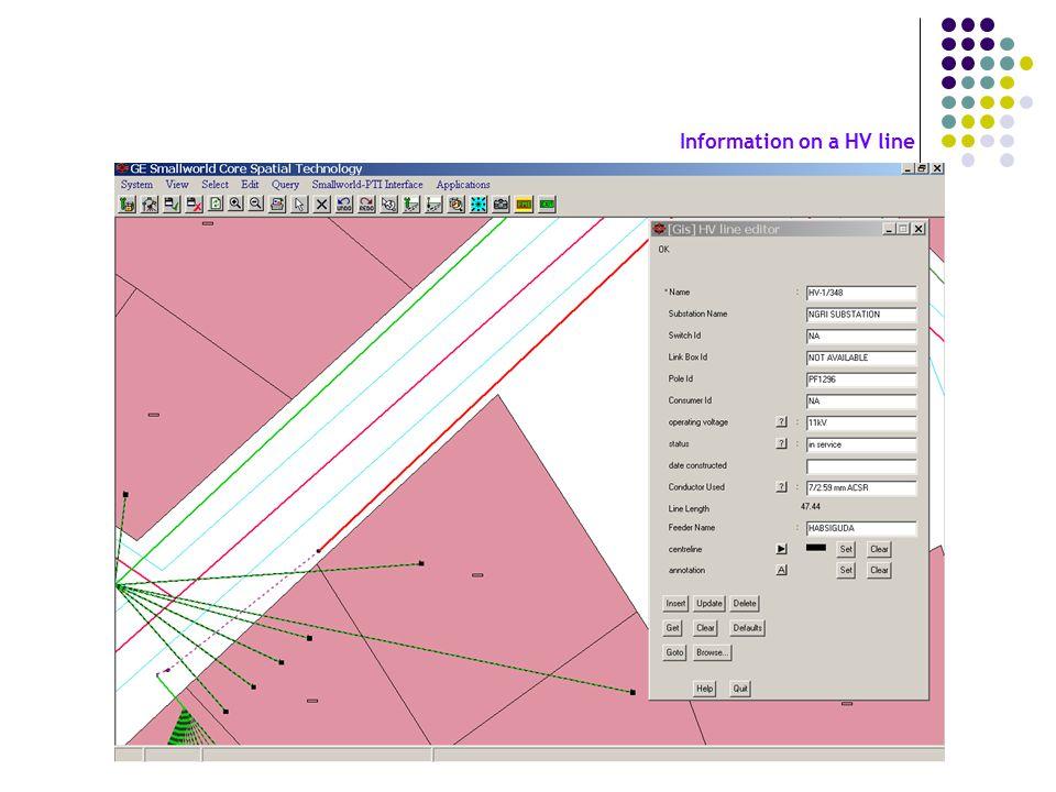 Information on a HV line