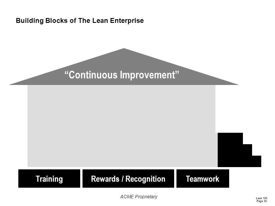 """Lean 100 Page 35 ACME Proprietary Building Blocks of The Lean Enterprise """"Continuous Improvement"""" TeamworkRewards / RecognitionTraining"""