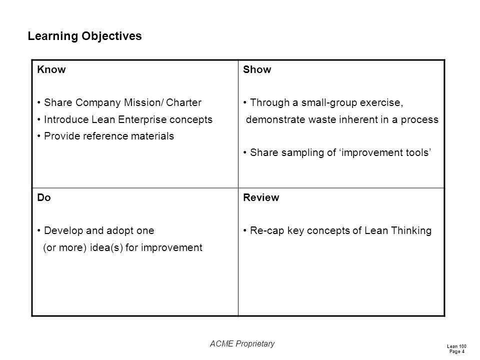 Lean 100 Page 4 ACME Proprietary Learning Objectives Know Share Company Mission/ Charter Introduce Lean Enterprise concepts Provide reference materials Show Through a small-group exercise, demonstrate waste inherent in a process Share sampling of 'improvement tools' Do Develop and adopt one (or more) idea(s) for improvement Review Re-cap key concepts of Lean Thinking