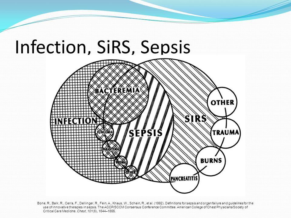 Infection, SiRS, Sepsis Bone, R., Balk, R., Cerra, F., Dellinger, R., Fein, A., Knaus, W., Schein, R., et al.