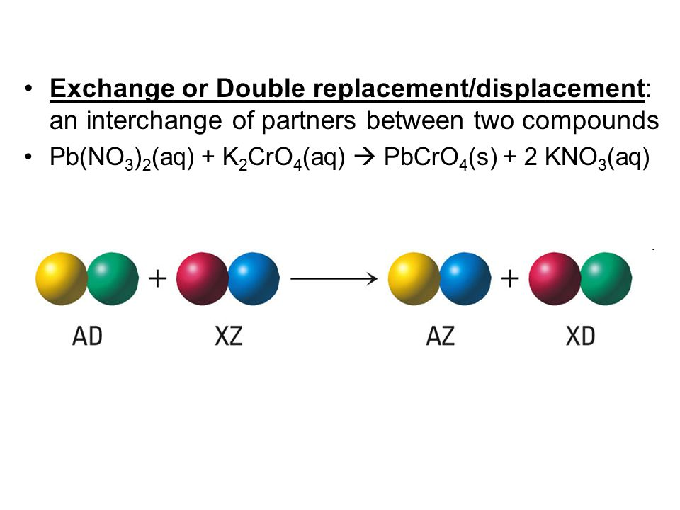 Exchange or Double replacement/displacement: an interchange of partners between two compounds Pb(NO 3 ) 2 (aq) + K 2 CrO 4 (aq)  PbCrO 4 (s) + 2 KNO