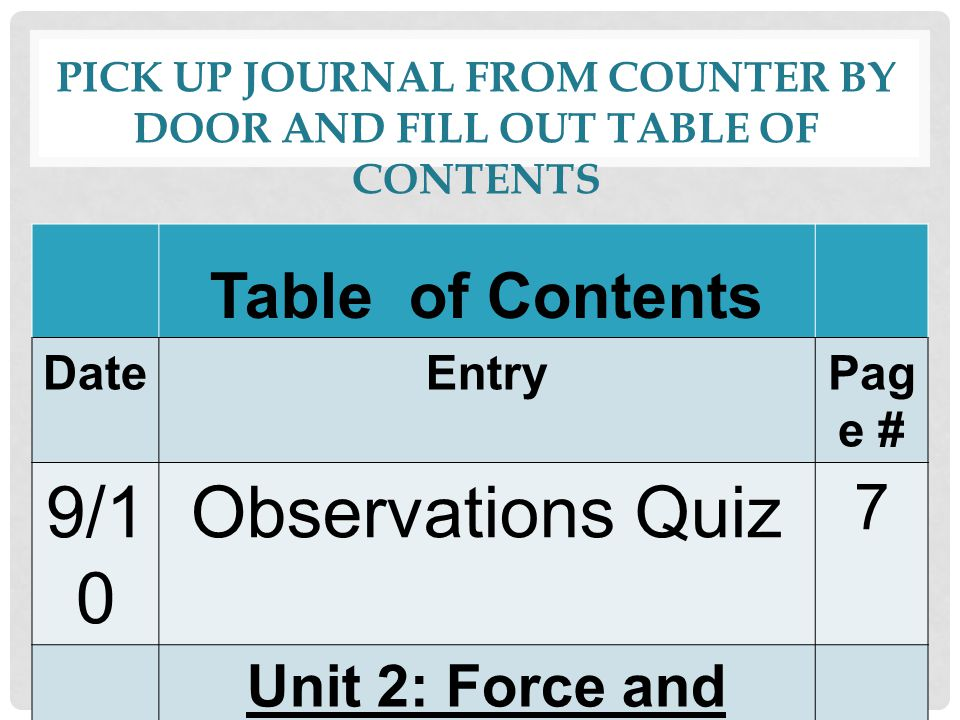 PICK UP JOURNAL FROM COUNTER BY DOOR AND FILL OUT TABLE OF CONTENTS Table of Contents DateEntryPag e # 9/1 0 Observations Quiz 7 Unit 2: Force and Motion 9/1 0 Force Notes8