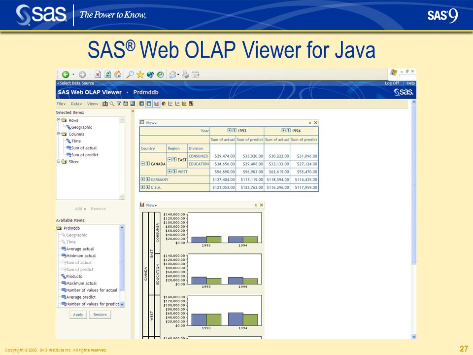 Copyright © 2005, SAS Institute Inc. All rights reserved. 27 SAS ® Web OLAP Viewer for Java