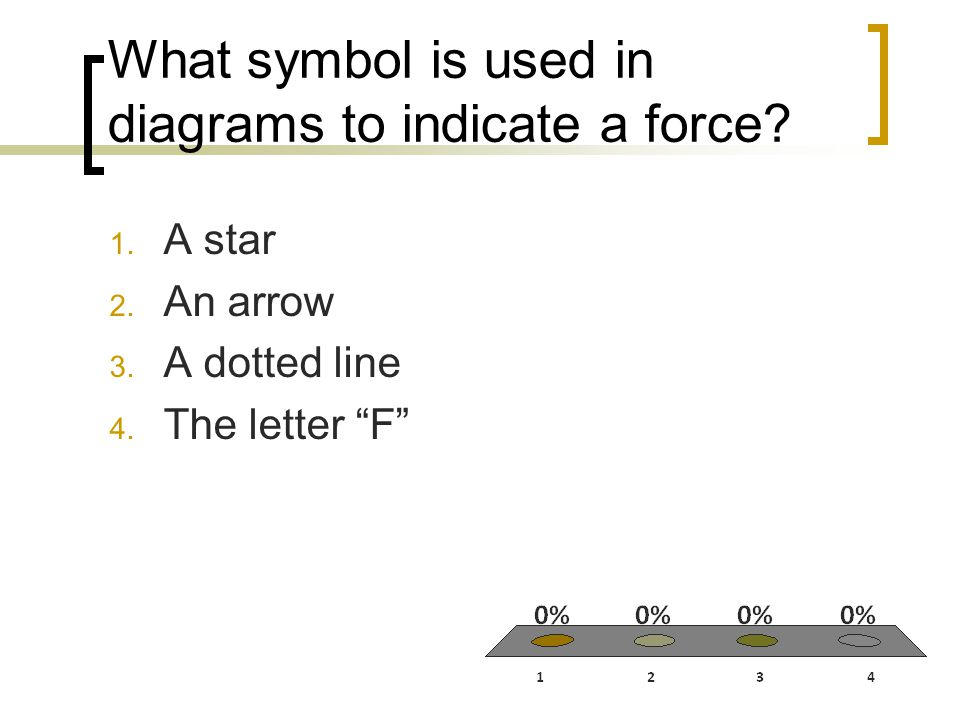 What symbol is used in diagrams to indicate a force.