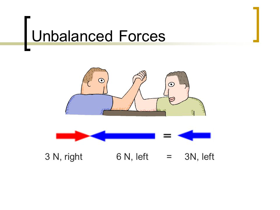 Unbalanced Forces 3 N, right 6 N, left = 3N, left