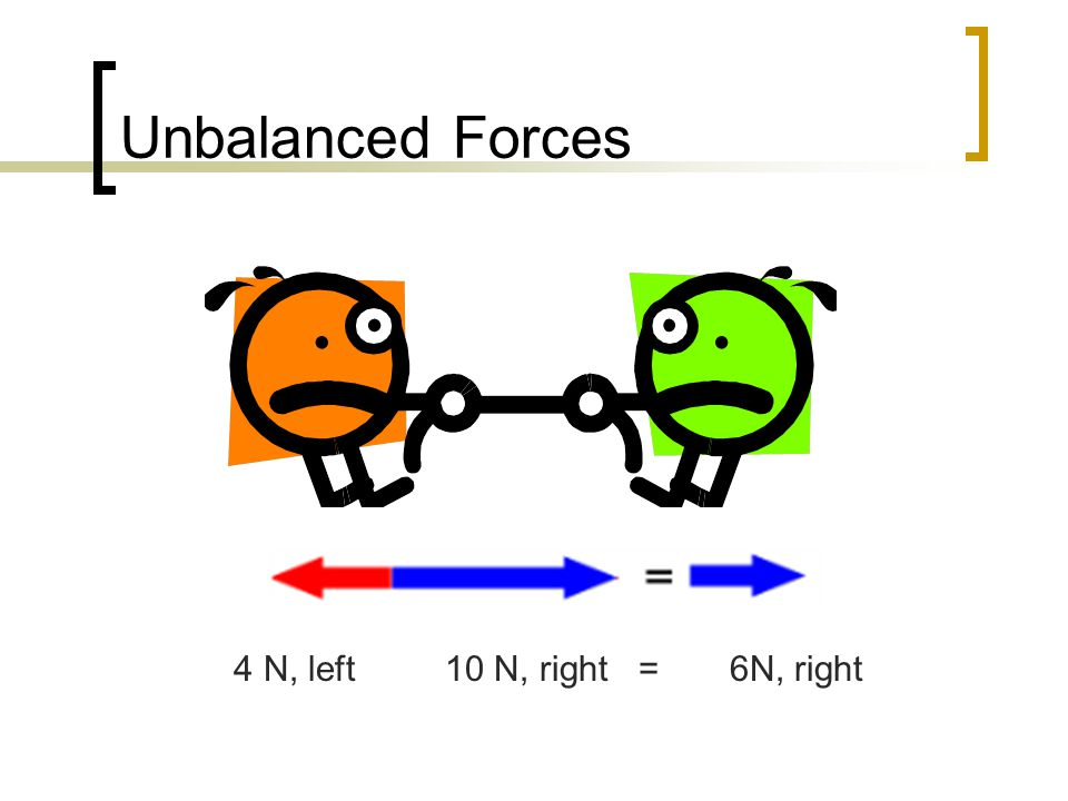 Unbalanced Forces 4 N, left 10 N, right = 6N, right