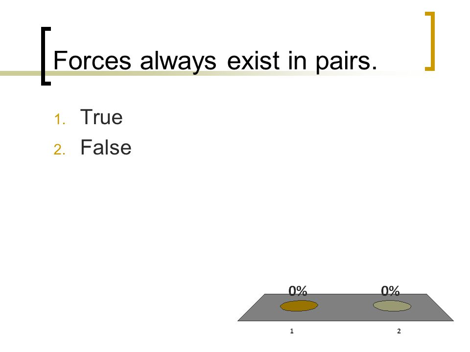 Forces always exist in pairs. 1. True 2. False
