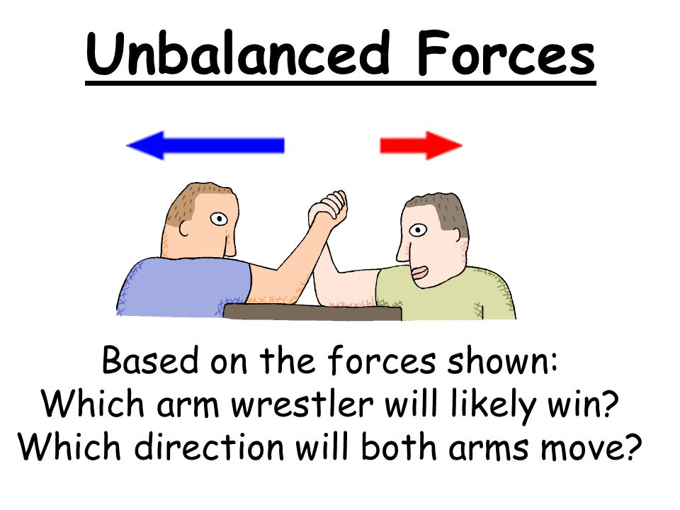 Unbalanced Forces 4 N, left 10 N, right Which direction will the rope move?