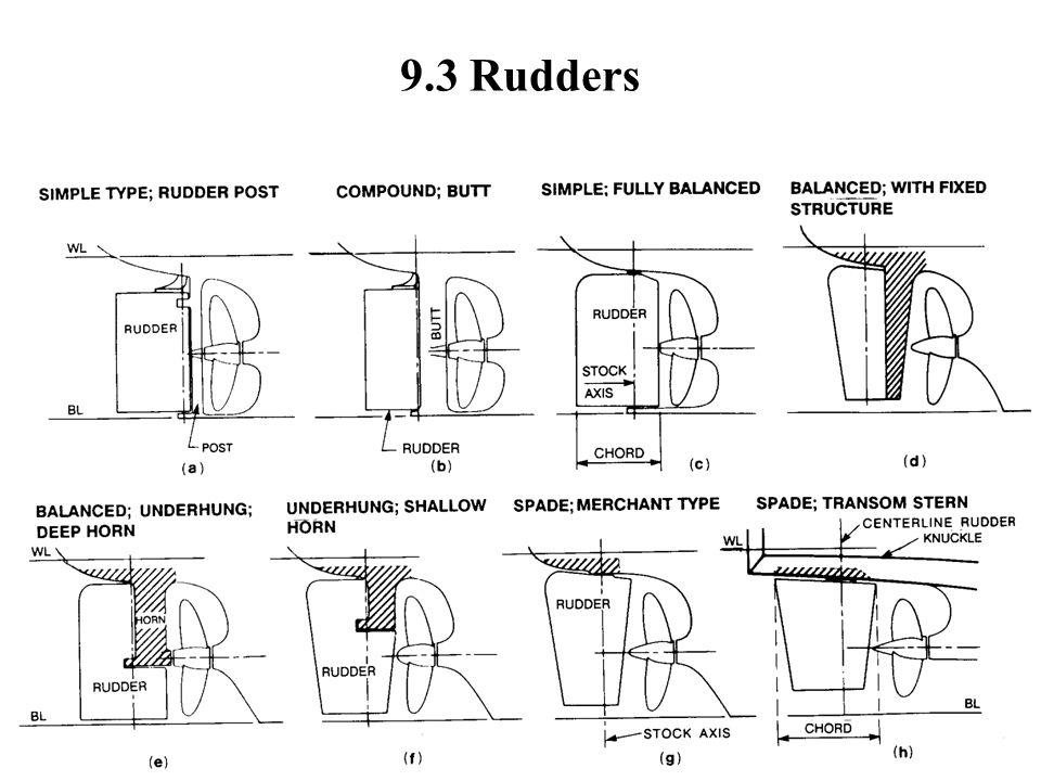 9.3 Rudders