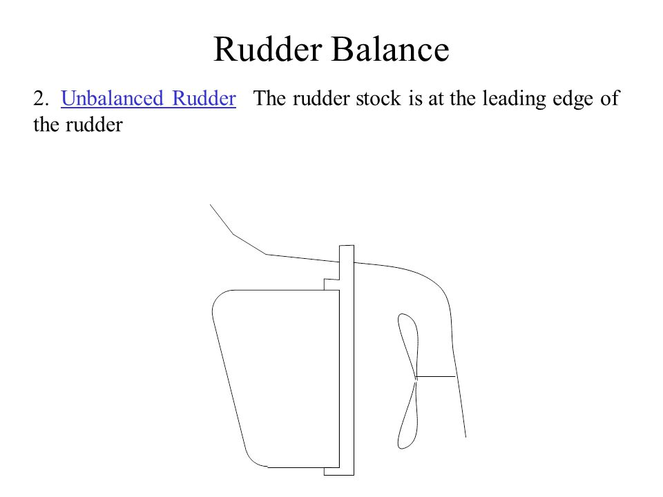 2. Unbalanced Rudder The rudder stock is at the leading edge of the rudder Rudder Balance