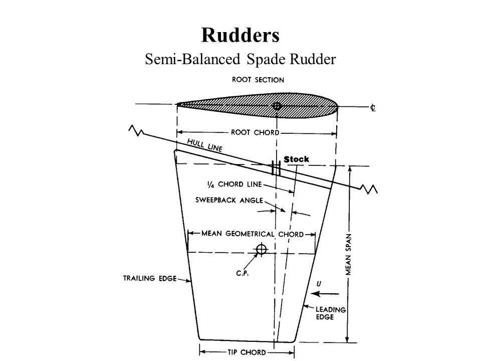 Semi-Balanced Spade Rudder Rudders