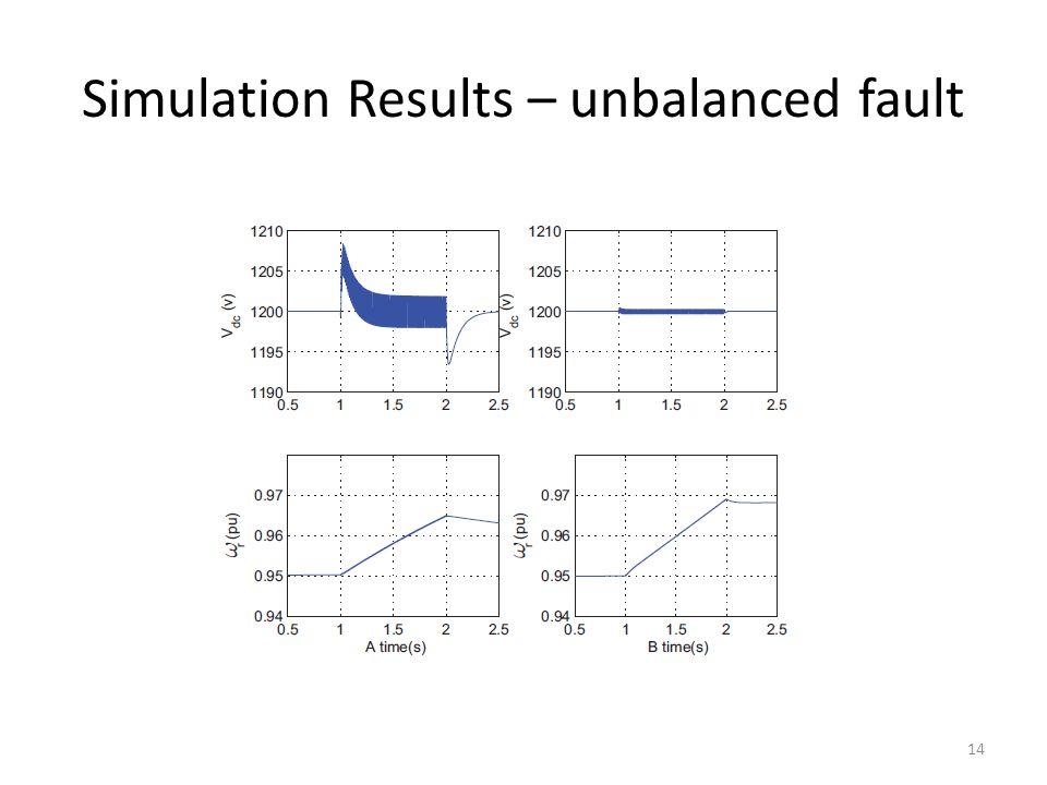 Simulation Results – unbalanced fault 14