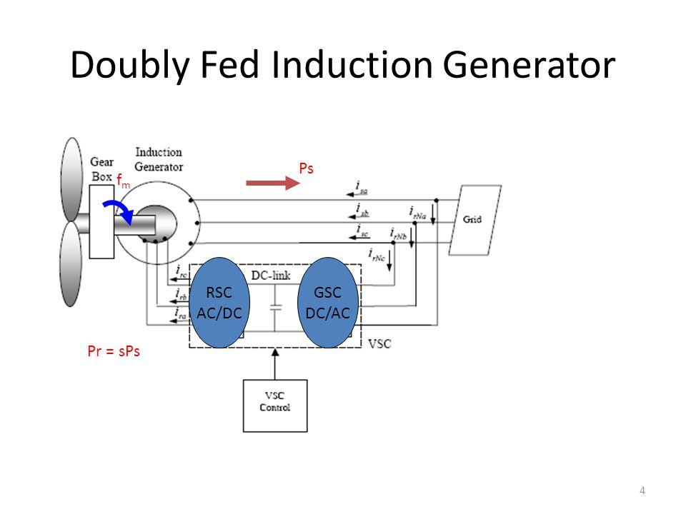 Doubly Fed Induction Generator 4 fmfm RSC AC/DC Pr = sPs Ps GSC DC/AC