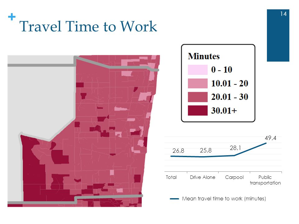+ Travel Time to Work 14