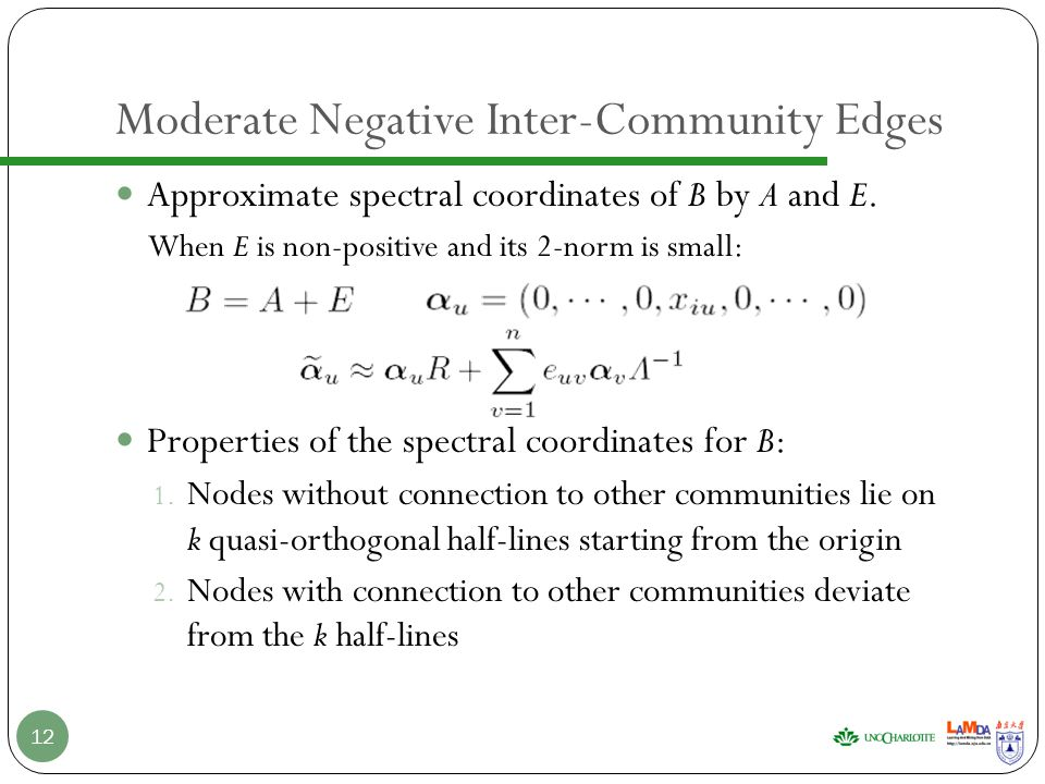 Moderate Negative Inter-Community Edges Approximate spectral coordinates of B by A and E.