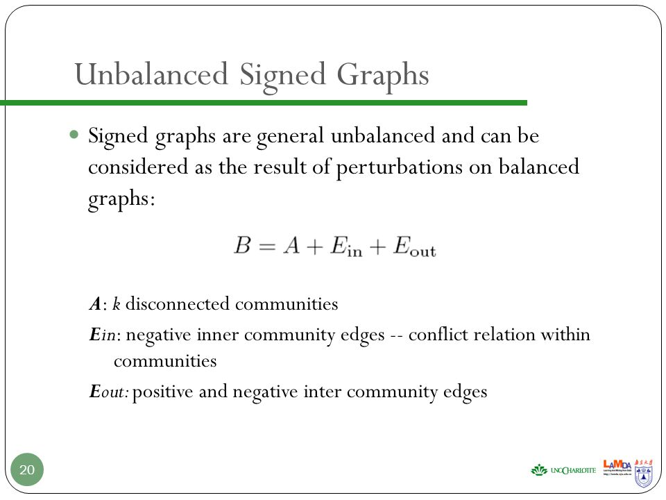 Unbalanced Signed Graphs 20 Signed graphs are general unbalanced and can be considered as the result of perturbations on balanced graphs: A: k disconnected communities Ein: negative inner community edges -- conflict relation within communities Eout: positive and negative inter community edges