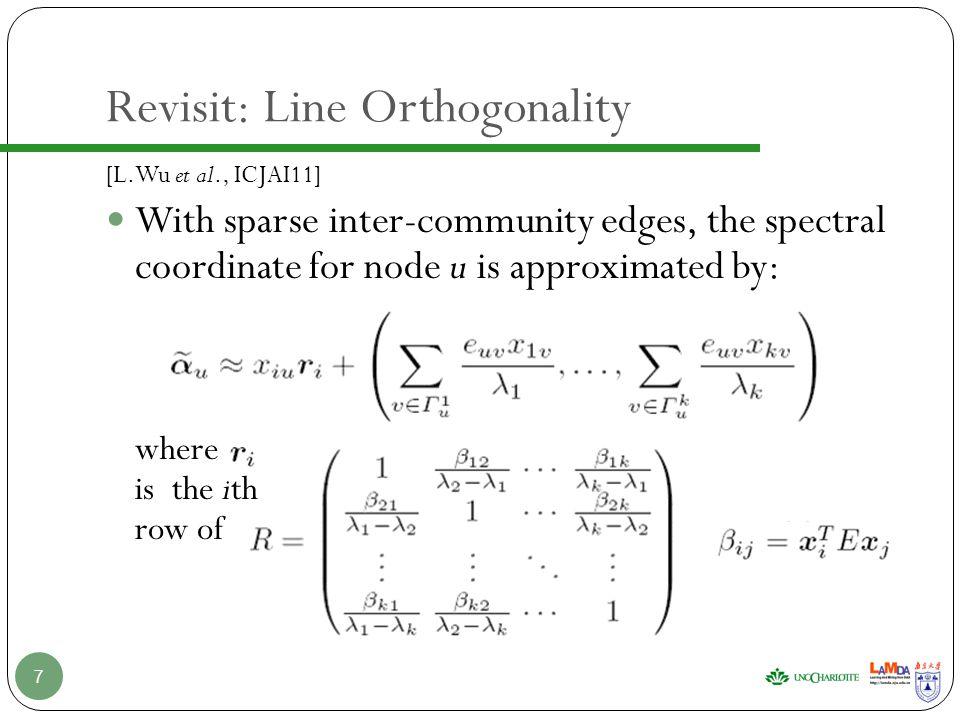Laplacian Spectral Space 28 p=0.1, q=0.2p=1, q=0.2p=1, q=0 The eigenvectors corresponding to the k smallest eigenvalues reflect the community structure, but they are less stable to noise