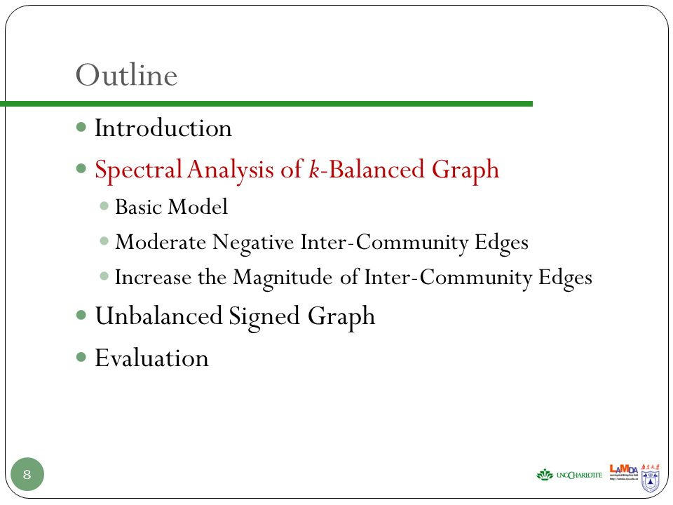 Outline Introduction Spectral Analysis of k-Balanced Graph Unbalanced Signed Graph Evaluation 19