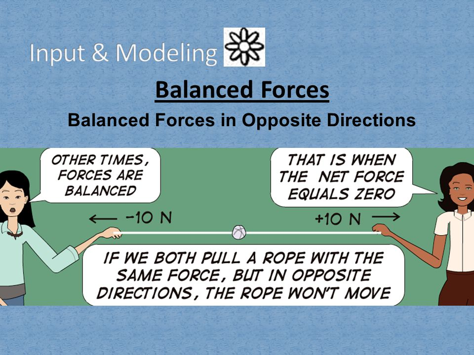 Balanced Forces Balanced Forces in Opposite Directions