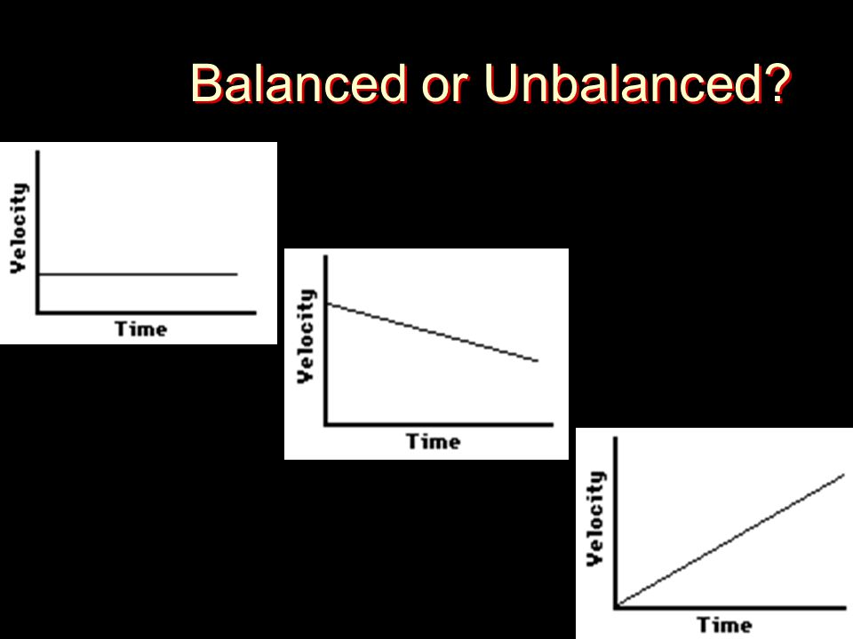 Balanced or Unbalanced?