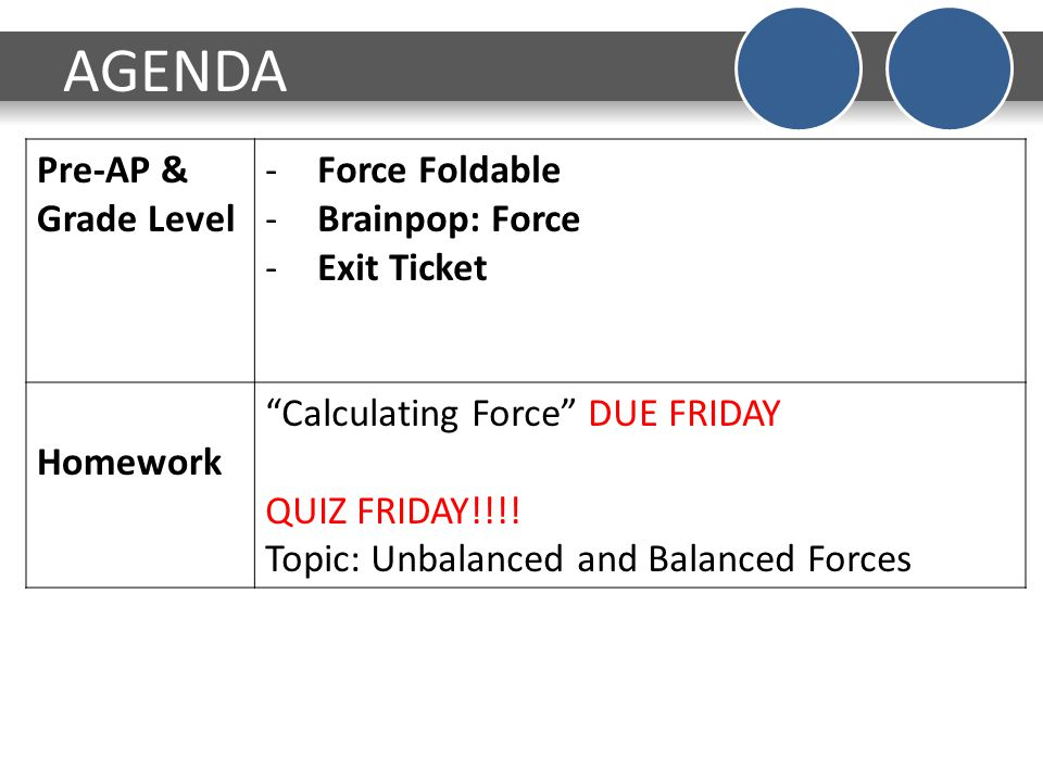 """AGENDA Pre-AP & Grade Level -Force Foldable -Brainpop: Force -Exit Ticket Homework """"Calculating Force"""" DUE FRIDAY QUIZ FRIDAY!!!! Topic: Unbalanced an"""