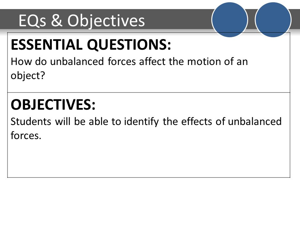 ESSENTIAL QUESTIONS: How do unbalanced forces affect the motion of an object? OBJECTIVES: Students will be able to identify the effects of unbalanced