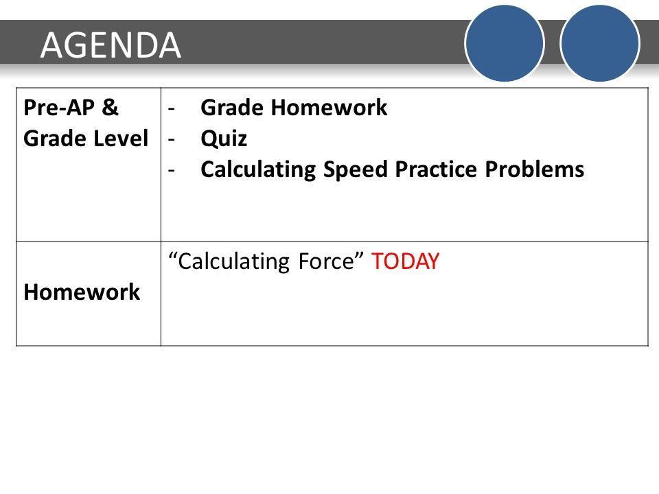 AGENDA Pre-AP & Grade Level -Grade Homework -Quiz -Calculating Speed Practice Problems Homework Calculating Force TODAY