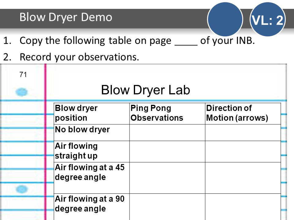 Blow Dryer Demo VL: 2 1.Copy the following table on page of your INB.