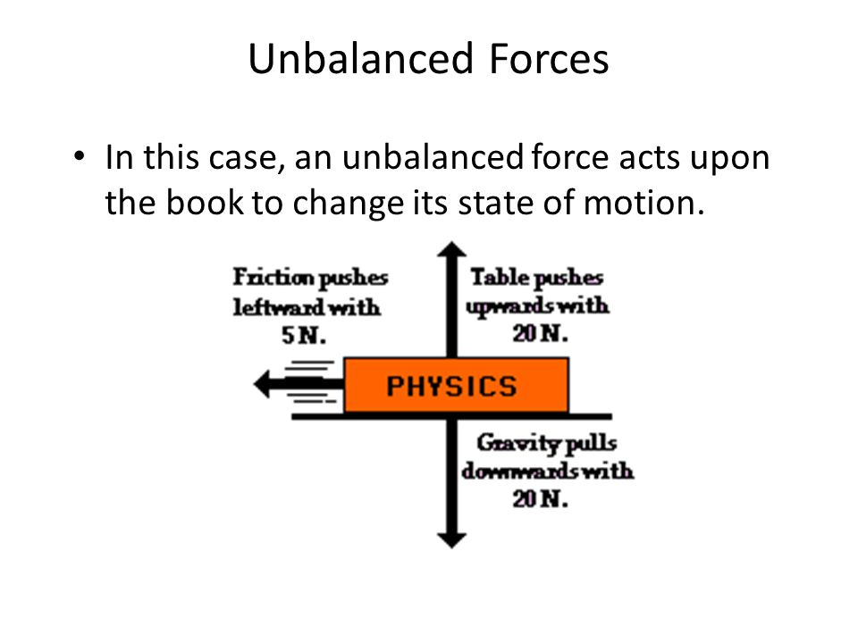 Unbalanced Forces In this case, an unbalanced force acts upon the book to change its state of motion.